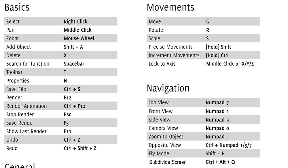 cinema 4d shortcuts pdf viewer chinabertyl. Black Bedroom Furniture Sets. Home Design Ideas